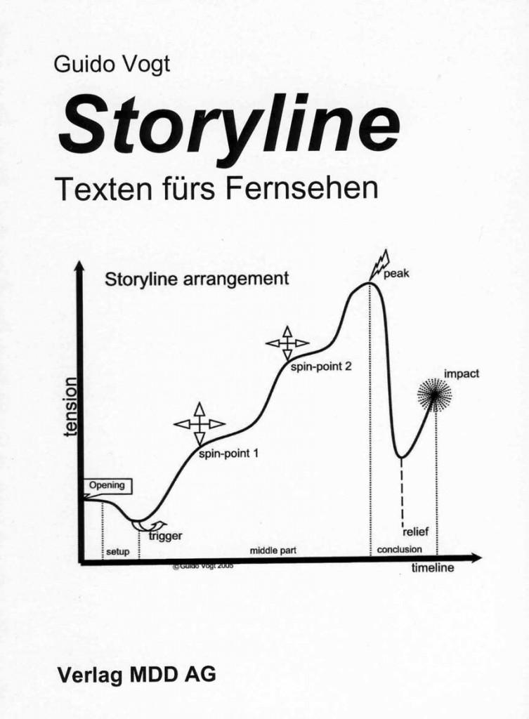 """""""Kürzen Sie wieder und wieder!"""" – Guido Vogts Buch"""